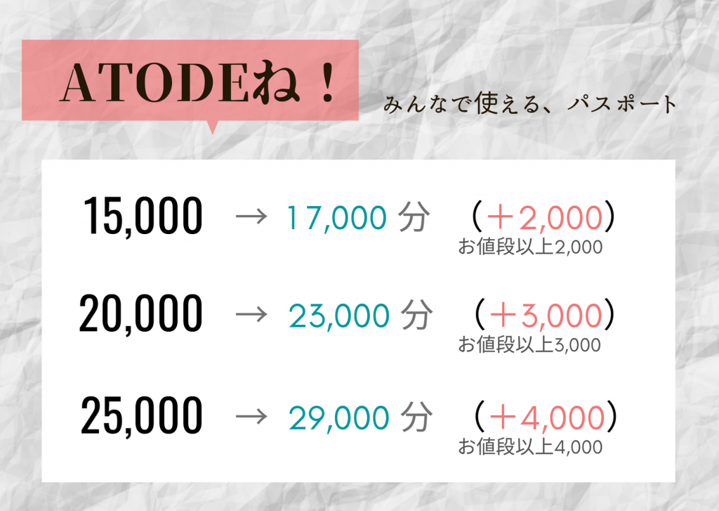 パスポートの料金(15,000 → 17,000円分(+2,000) 20,000 → 23,000円分(+3,000) 25,000 → 29,000円分(+4,000))